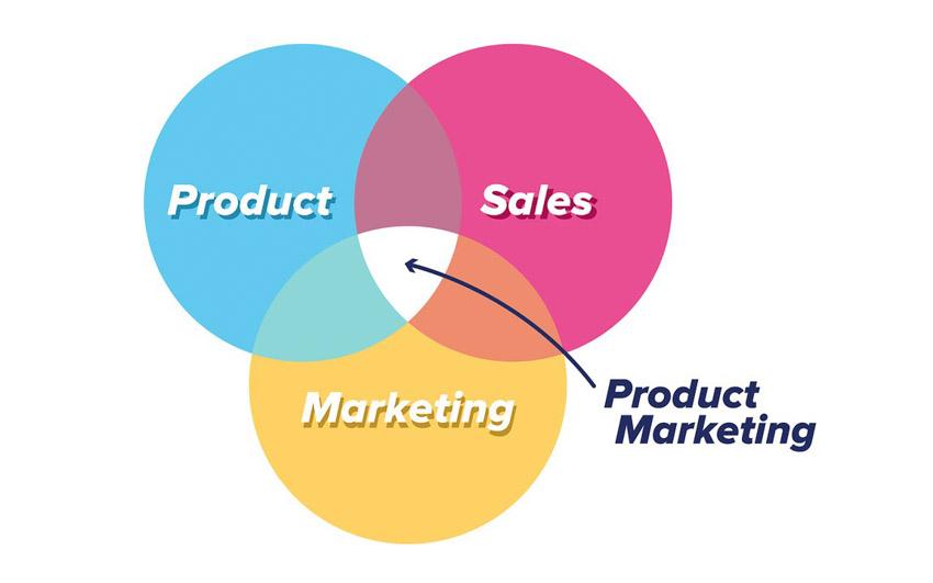 Vì sao phải tiếp thị về lợi ích của sản phẩm? - 4