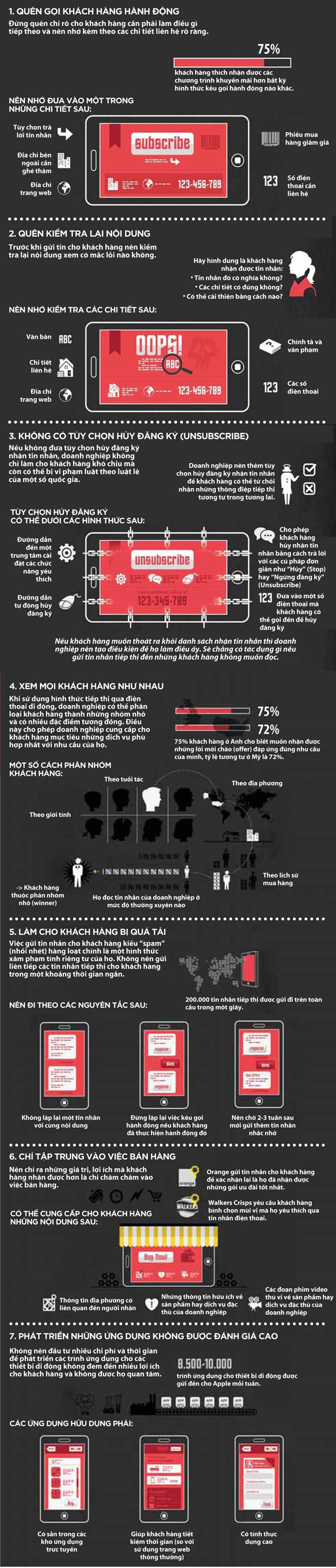 [Infographic] Những sai lầm trong tiếp thị qua thiết bị di động 1