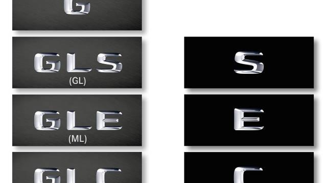 mb-names-sm