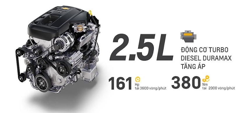 Chevrolet Trailblazer 7 chỗ chính thức ra mắt vào đầu tháng 5 tại Việt Nam