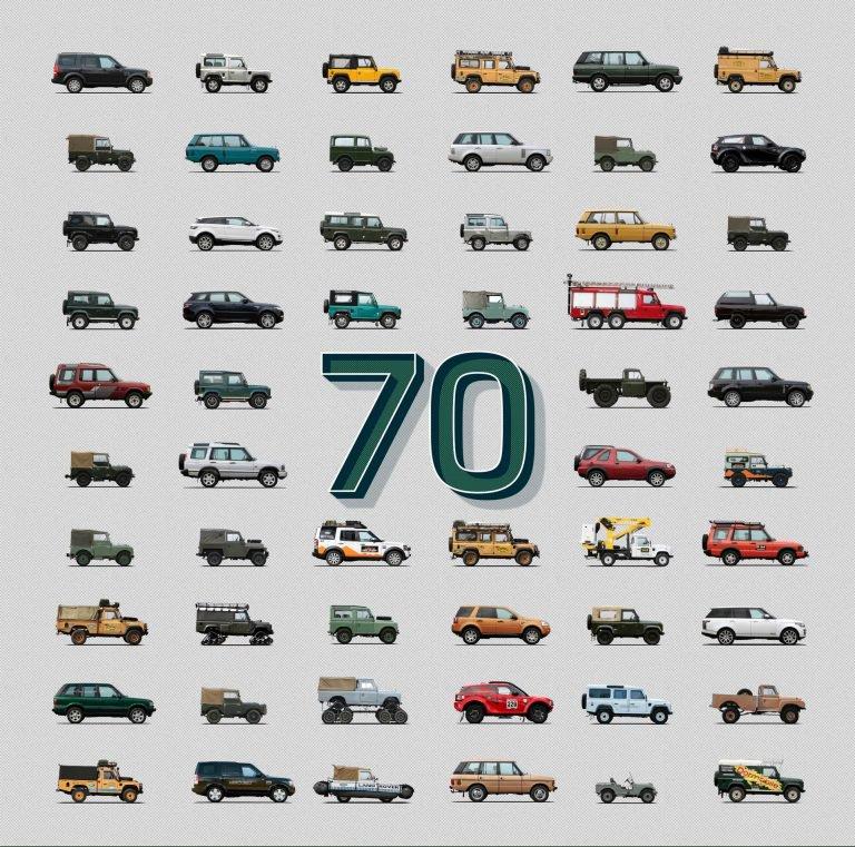 Kỷ niệm 70 năm Land Rover: Tiến hóa của huyền thoại xe địa hình ảnh 1