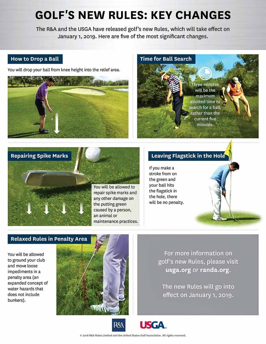 """Luật golf mới 2019 : khiến golf thủ """"nhẹ gậy"""" hơn 3"""