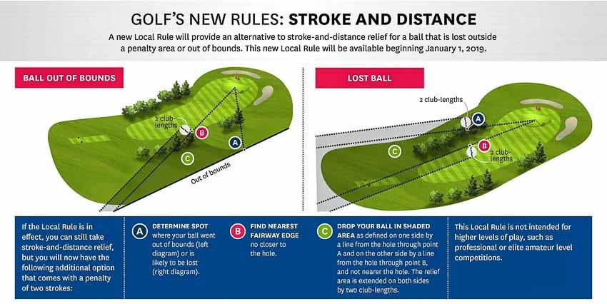 """Luật golf mới 2019 : khiến golf thủ """"nhẹ gậy"""" hơn 4"""