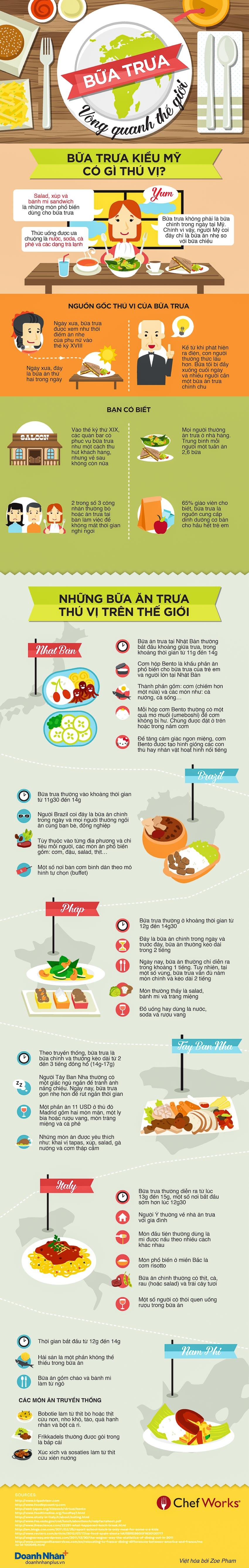 Infographic-bua-trua-thu-vi-cua-cac-quoc-gia-tren-the-gioi