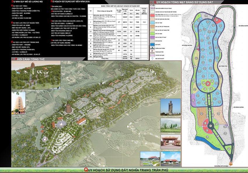 Quy hoạch chi tiết nghĩa trang Trần Phú tỷ lệ 1/500 – Chương Mỹ, Hà Nội