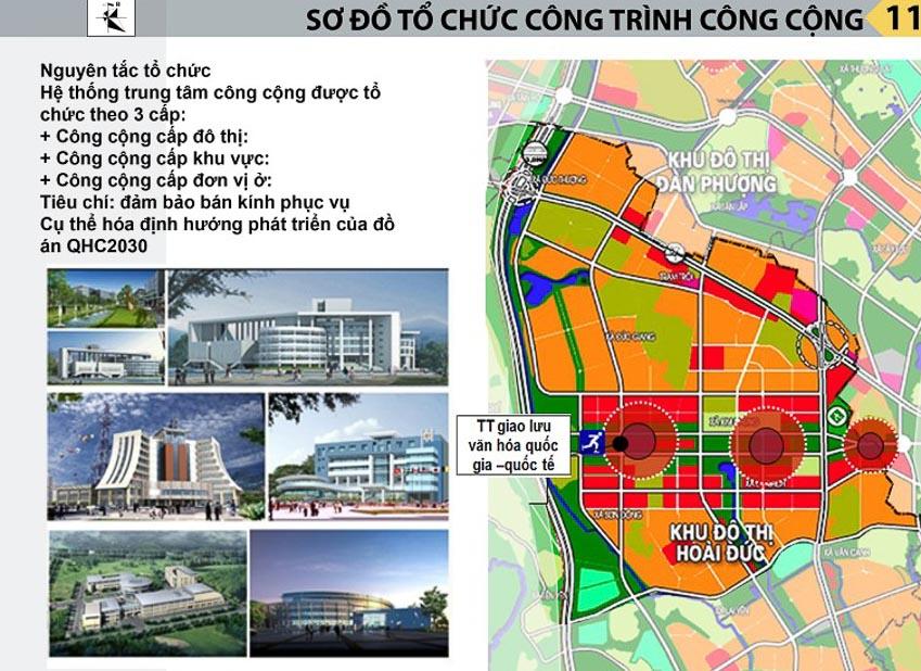 Quy hoạch phân khu đô thị S2 – tỷ lệ 1/5000 – Bắc Từ Liêm, Hà Nội