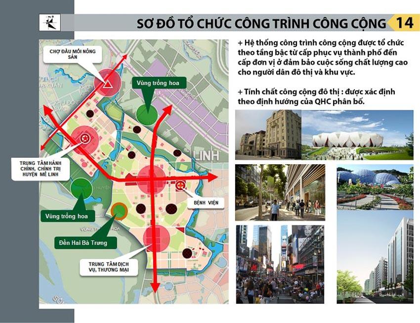 Quy hoạch phân khu đô thị N1 – tỷ lệ 1/2000 – Đông Anh, Hà Nội