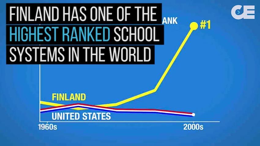 Giáo dục Phần Lan 2