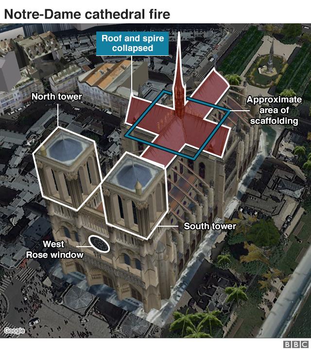 Cả thế giới bàng hoàng nhìn Nhà thờ Đức Bà Paris bốc cháy dữ dội-7