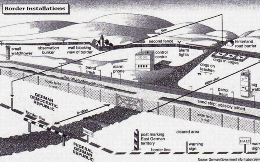 Những điều chưa biết về bức tường Berlin 2