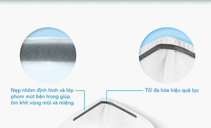 Các giải pháp bảo vệ hô hấp tránh ô nhiễm không khí - 17