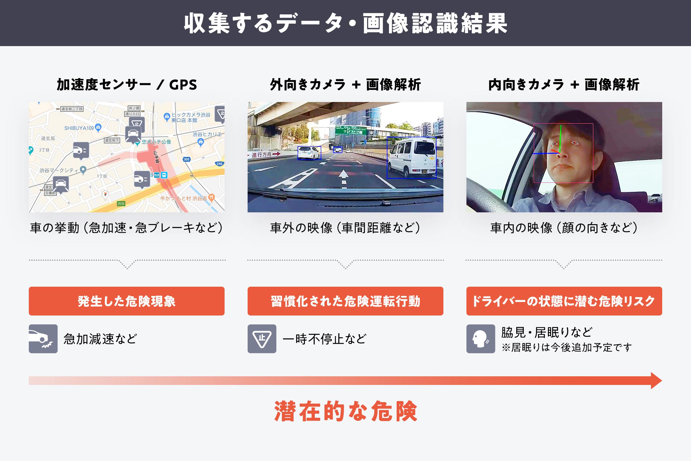 Nhật Bản ứng dụng trí tuệ nhân tạo trong ngăn ngừa tai nạn giao thông - 03