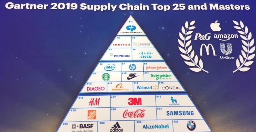 Schneider Electric đứng thứ 11 trong TOP 25 chuỗi cung ứng hàng đầu Thế giới 1