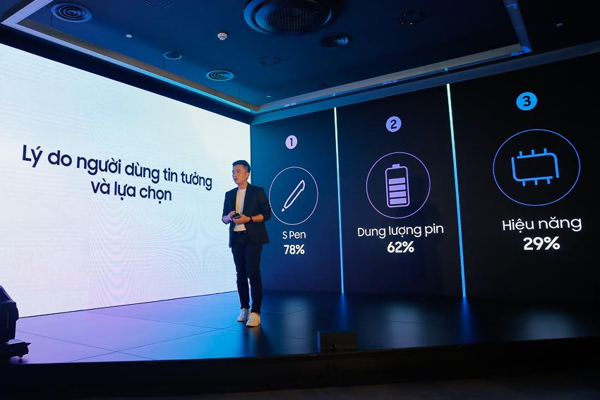 Samsung ra mắt bộ đôi Galaxy Note10 và Note10+ tại Việt Nam, giá từ 23 triệu đồng 2