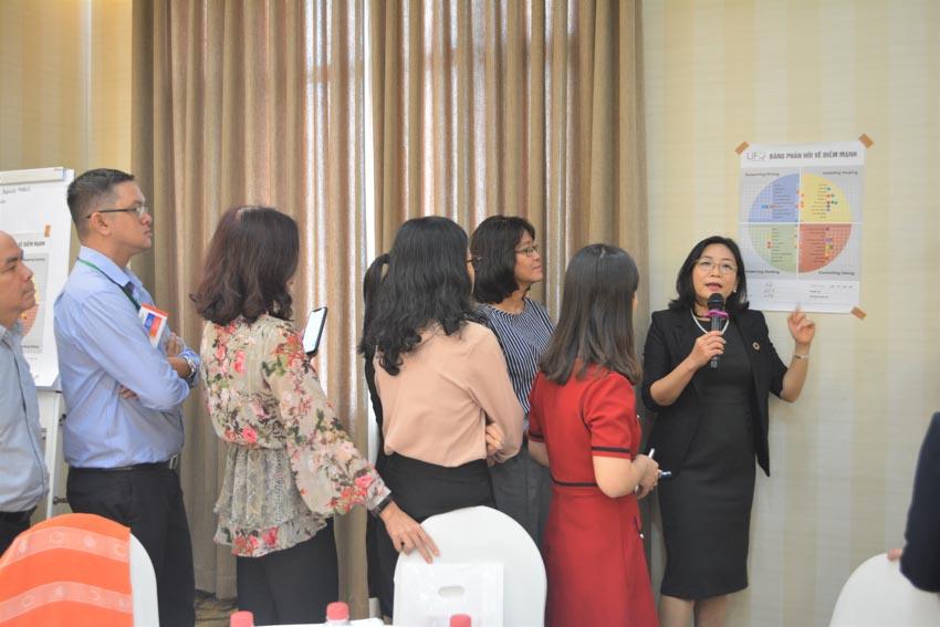 Phi&P hợp tác cùng BCon Vietnam tổ chức Workshop LIFO® - 1