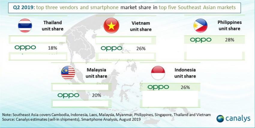 Oppo tại thị trường Đông Nam Á