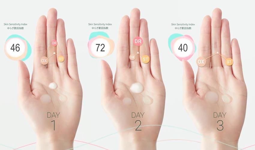 Xu hướng chăm sóc da dựa trên dữ liệu - 3