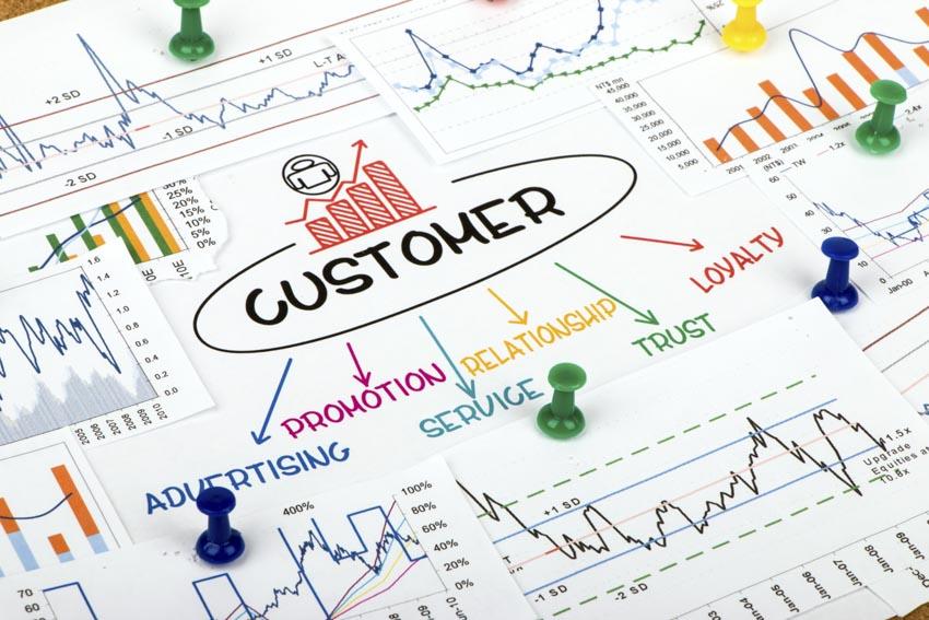 Công ty có thật sự cần một giám đốc tiếp thị? - 2