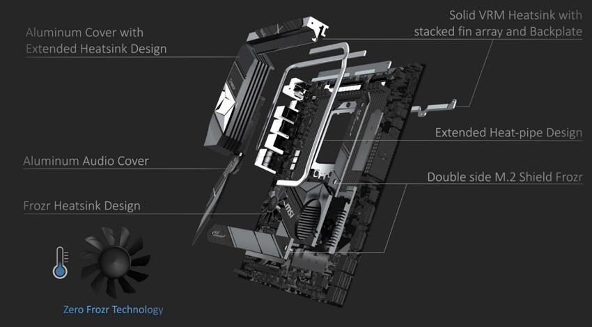 MSI ra mắt bo mạch chủ MSI AMD TRX40 hoàn toàn mới-2