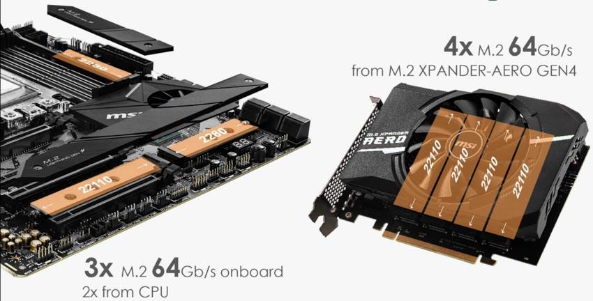 MSI ra mắt bo mạch chủ MSI AMD TRX40 hoàn toàn mới-3