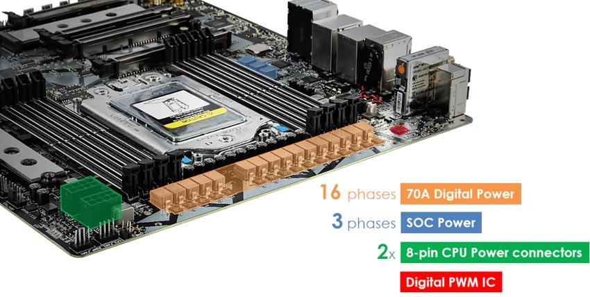 MSI ra mắt bo mạch chủ MSI AMD TRX40 hoàn toàn mới-4