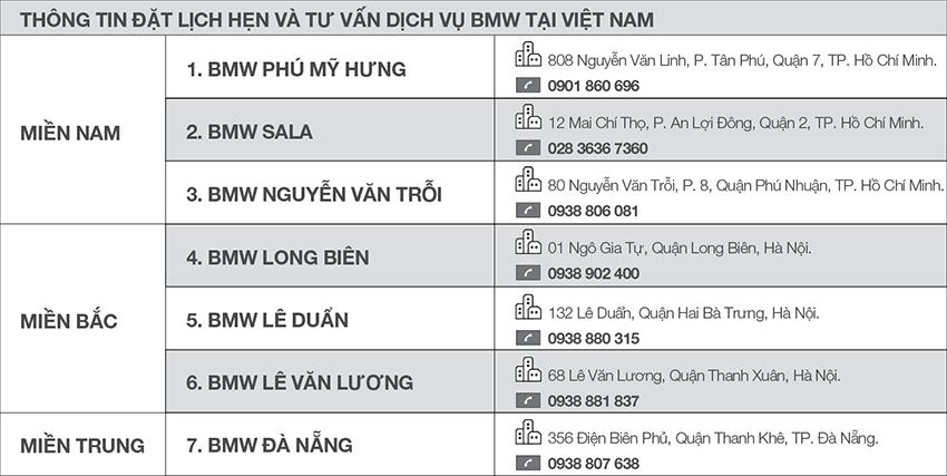 Chương trình tri ân cuối năm khách hàng BMW và MINI - 0