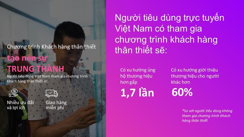 Mạng xã hội là kênh tìm kiếm thông tin về sản phẩm hàng đầu tại Việt Nam - 4