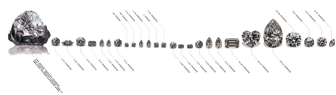 Kim cương tuyệt tác từ bàn tay con người-3