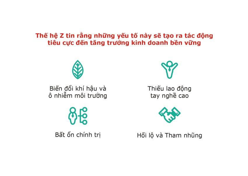 Thế hệ Z của Việt Nam tin rằng họ sẽ là những CEO tốt hơn các thế hệ trước-2