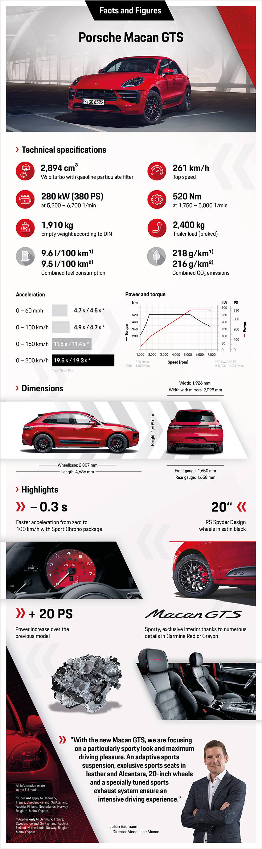 Mẫu GTS mới của gia đình Porsche: Mẫu xe Macan thể thao nhất - 6