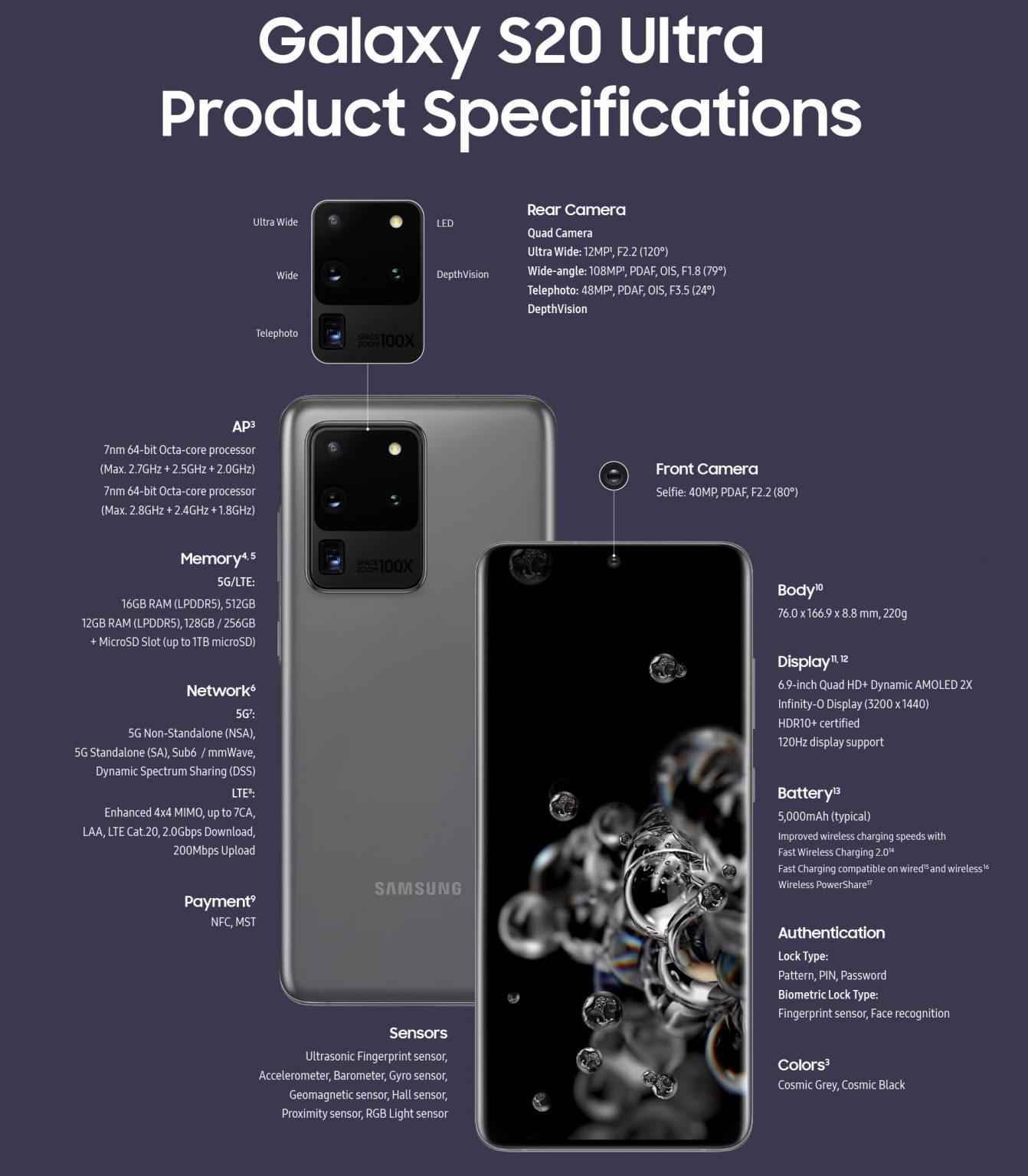 Samsung ra mắt Galaxy S20, S20+, S20 Ultra - Thông số kỹ thuật Galaxy S20 Ultra