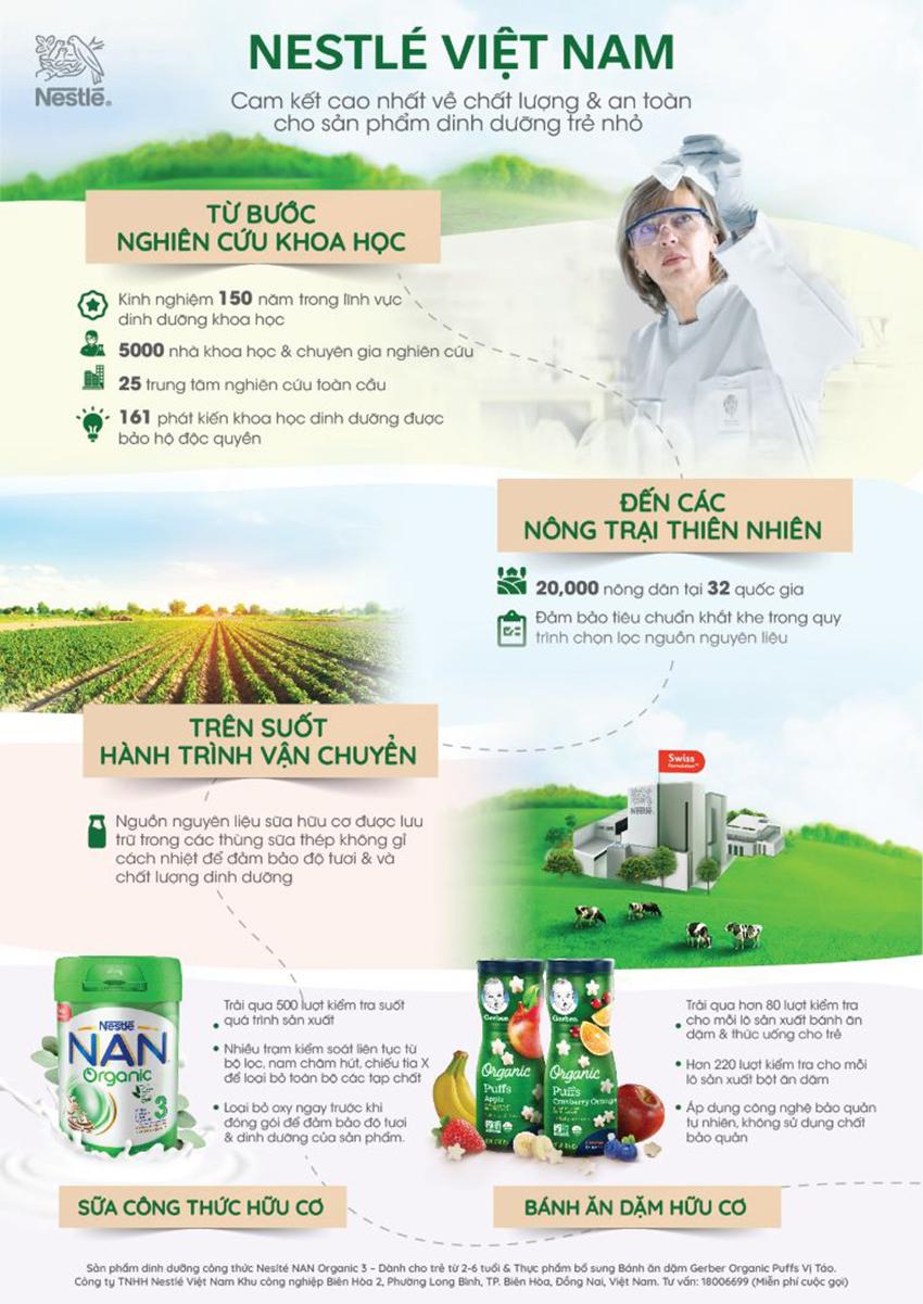 Nestlé Việt Nam ra mắt bộ đôi sản phẩm dinh dưỡng hữu cơ dành cho trẻ nhỏ - 2