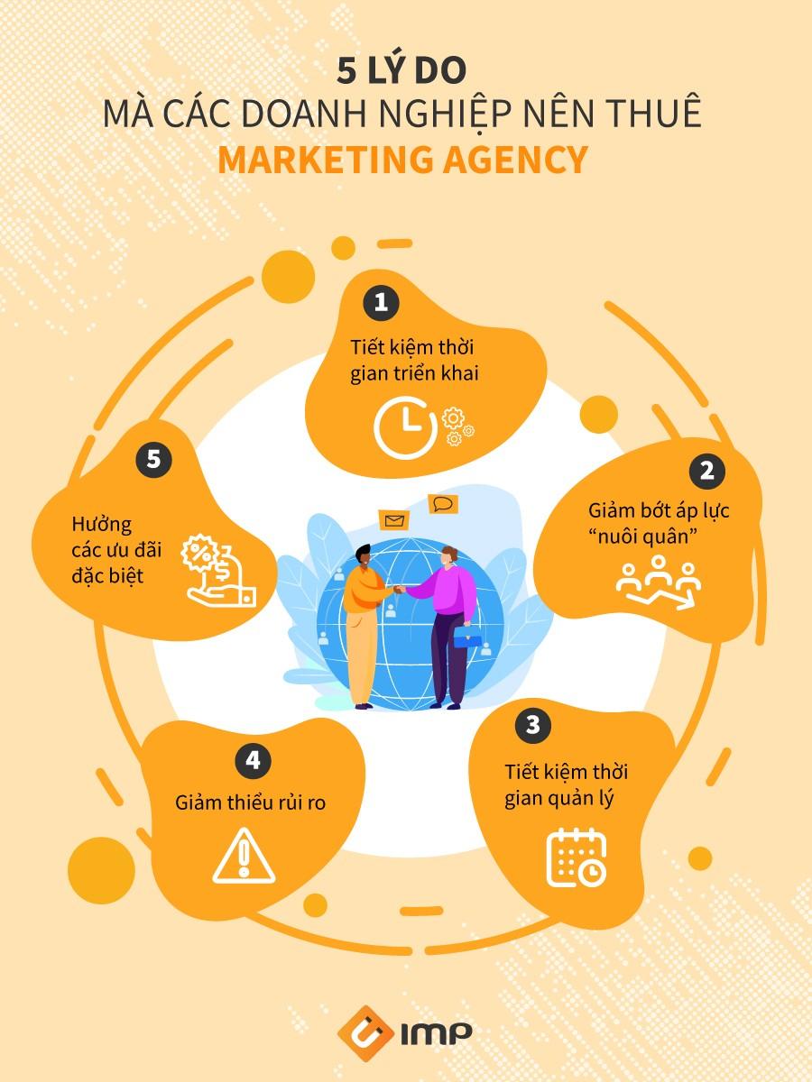 5 Lý Do Mà Các Doanh Nghiệp Nên Thuê Marketing Agency - 2