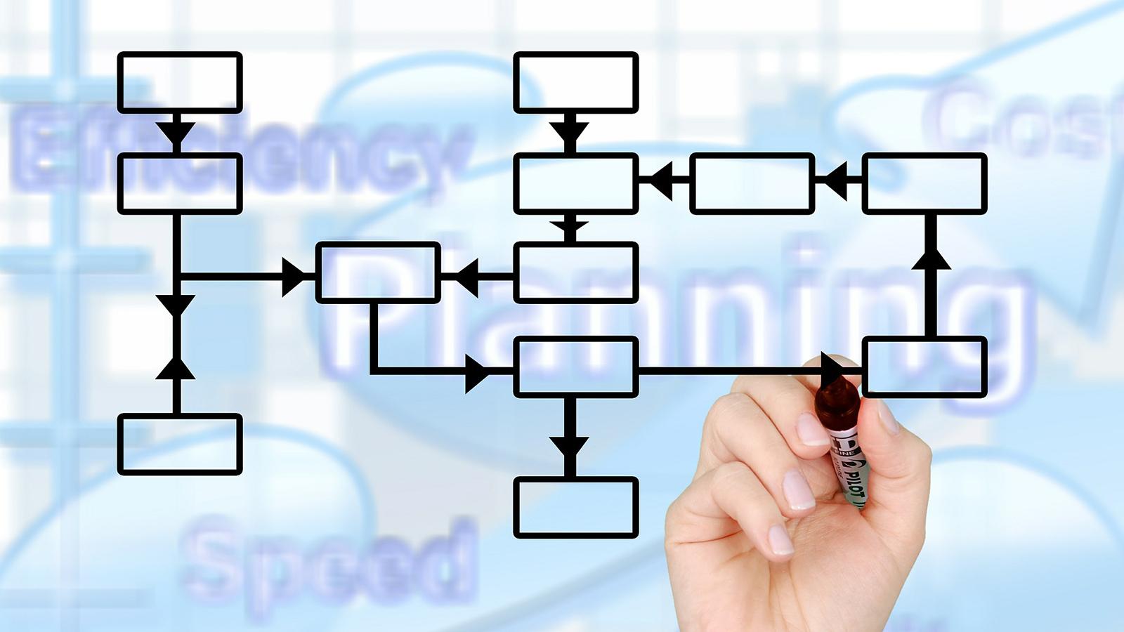 6 kỹ năng bắt buộc người quản lý nhân sự phải có - 1