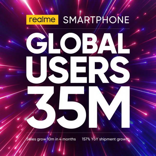 Realme duy trì vị trí Top 7 thương hiệu smartphone thế giới trong 4 tháng đầu năm 2020 = 3