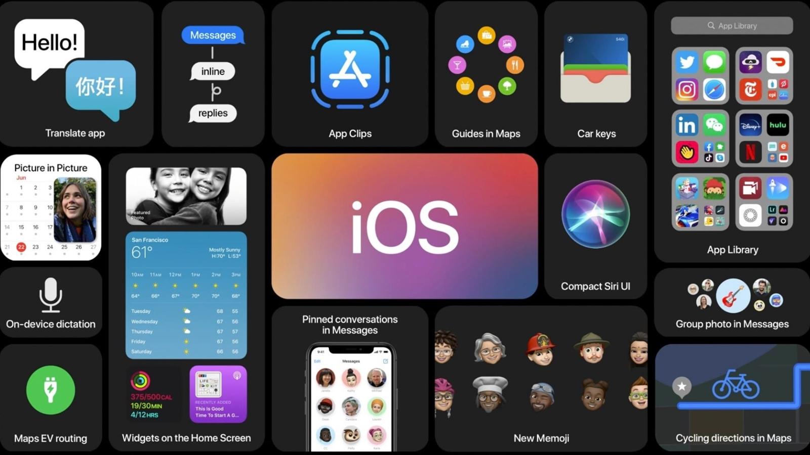 Hệ điều hành iOS 14 cho iPhone có gì mới? - 1