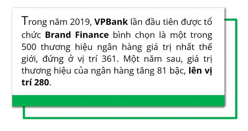 VPBank liên tiếp được vinh danh Top 50 công ty kinh doanh hiệu quả nhất và công ty niêm yết tốt nhất Việt Nam -2