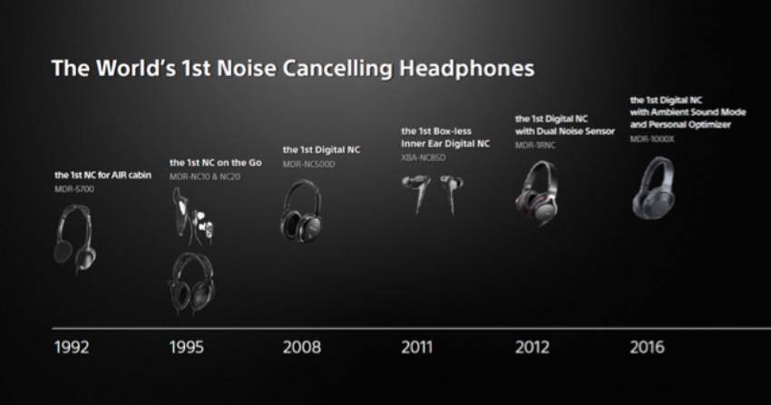 WH-1000xm4 - đỉnh cao tai nghe chống ồn ra mắt tại Việt Nam, cùng chương trình đặt trước - 1