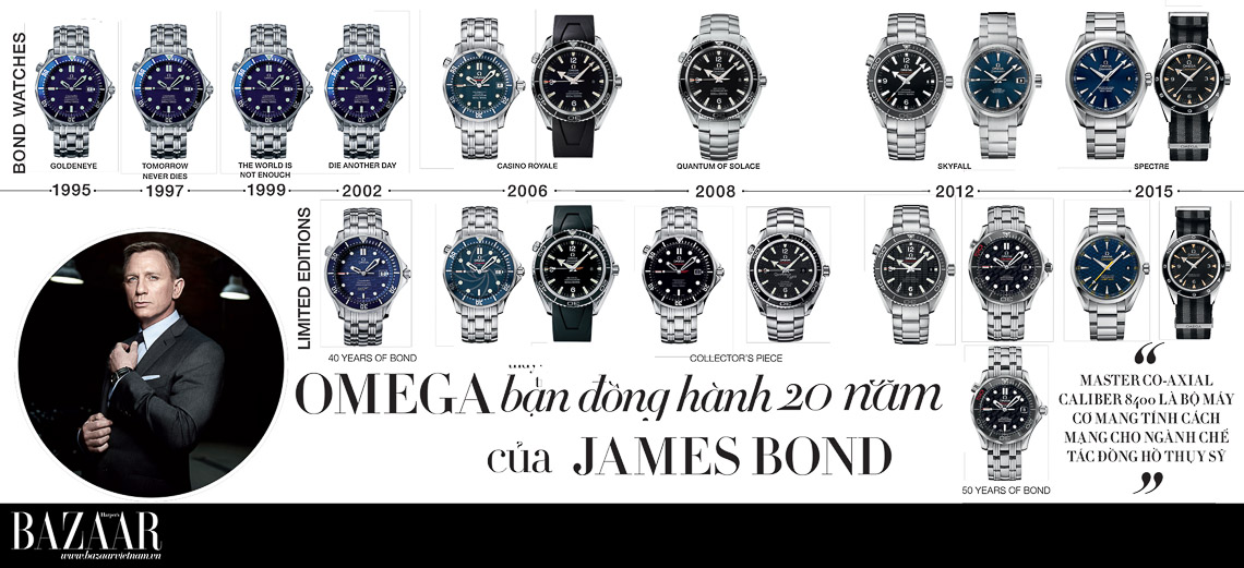 Chiếc đồng hồ Omega Seamaster mới là món quà cao cấp cho fan James Bond - 1
