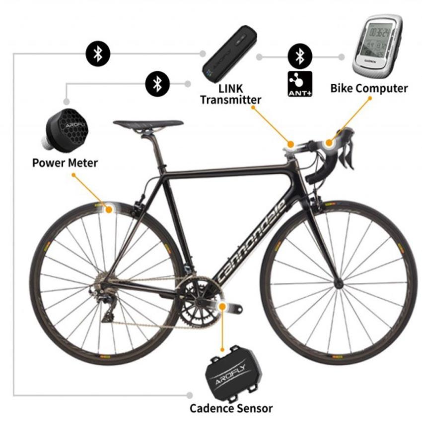 Trải nghiệm đạp xe thông minh cùng AROFLY -2