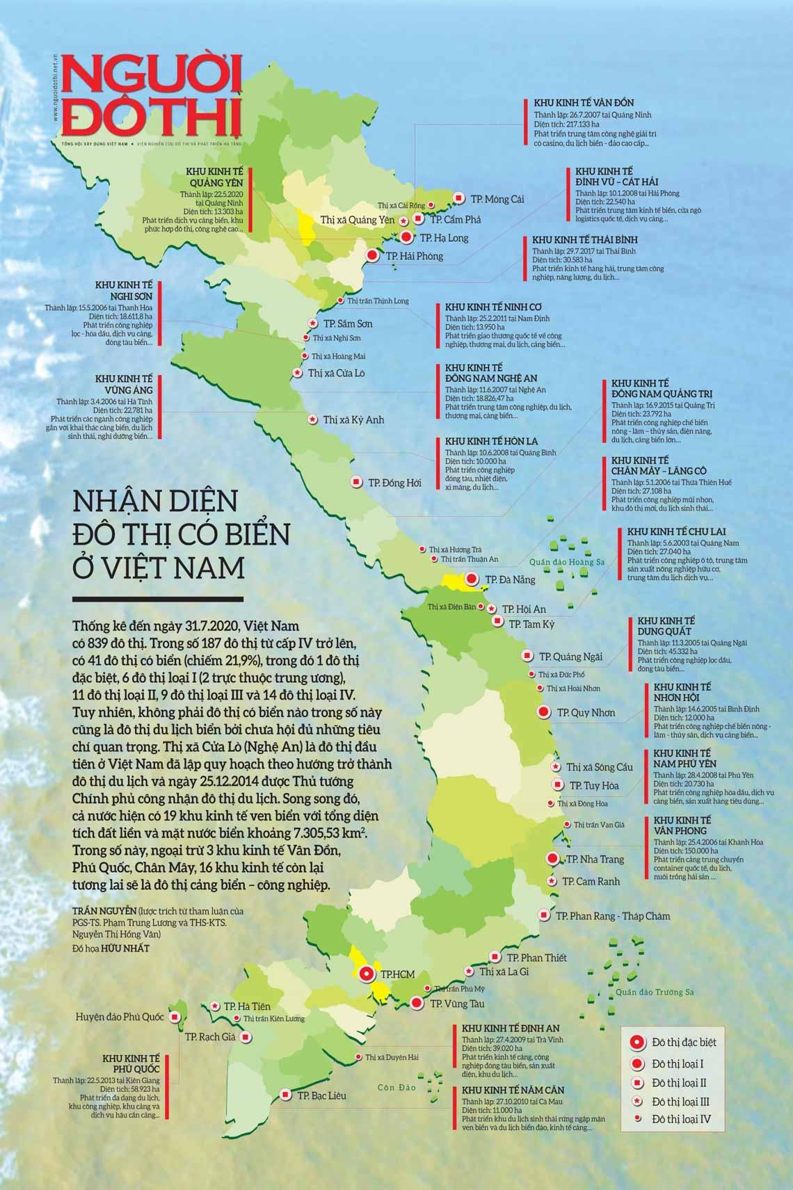 Chuyên đề 'Đô thị đặc thù - Tiến biển bằng đô thị': Nhận diện đô thị có biển ở Việt Nam -2