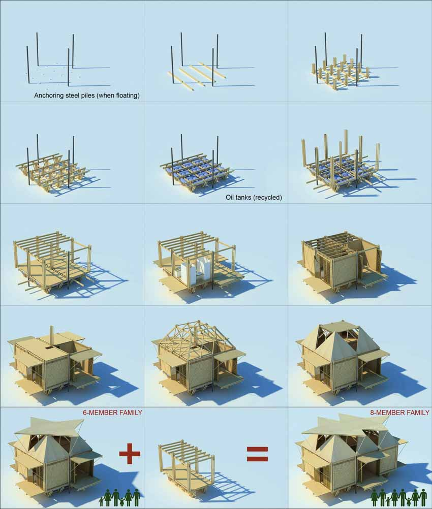 Những mô hình nhà chống lũ nổi tiếng thế giới -1