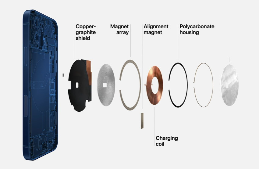 Apple giới thiệu iPhone 12 với màn hình OLED và 5G - 6