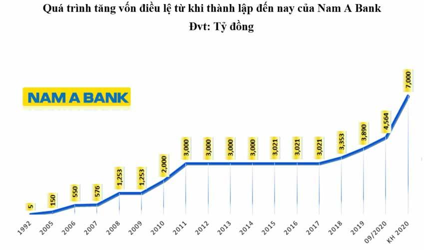 Cổ phiếu ngân hàng lên sàn đón sóng -2