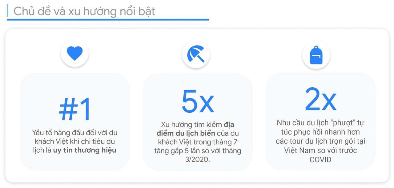 Google đánh giá xu hướng du lịch tại Việt Nam phục hồi hậu đại dịch COVID-19 - 3