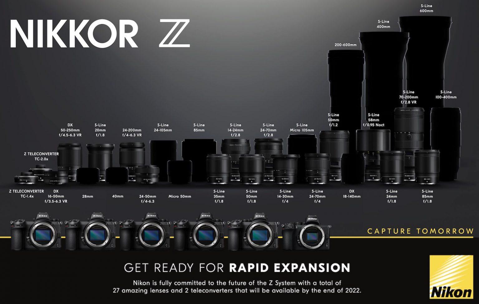 Nikon sẽ ra mắt hai ống kính siêu tele một tiêu cự cho ngàm Z vào năm 2022 - 3