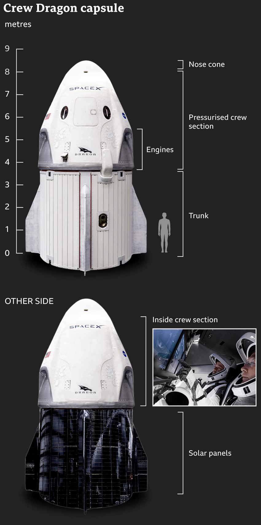 Mỹ lại tự đưa người lên ISS và cuộc cách mạng trang phục không gian -12