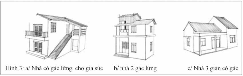 Hội thảo Thiên tai lũ quét, sạt lở đất ở khu vực miền Trung: Những mẫu nhà đặc biệt giúp phòng, chống bão lũ - 3