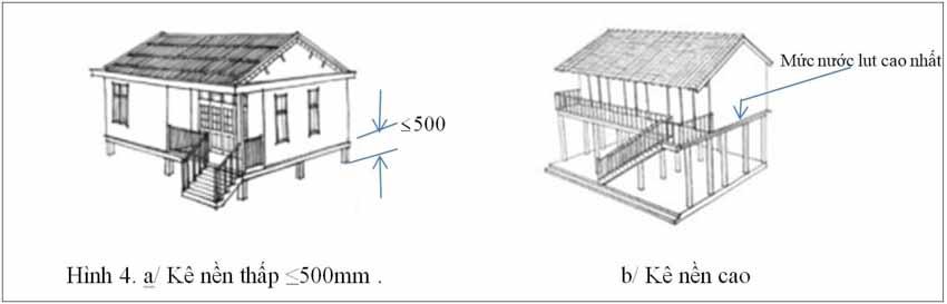 Hội thảo Thiên tai lũ quét, sạt lở đất ở khu vực miền Trung: Những mẫu nhà đặc biệt giúp phòng, chống bão lũ - 4