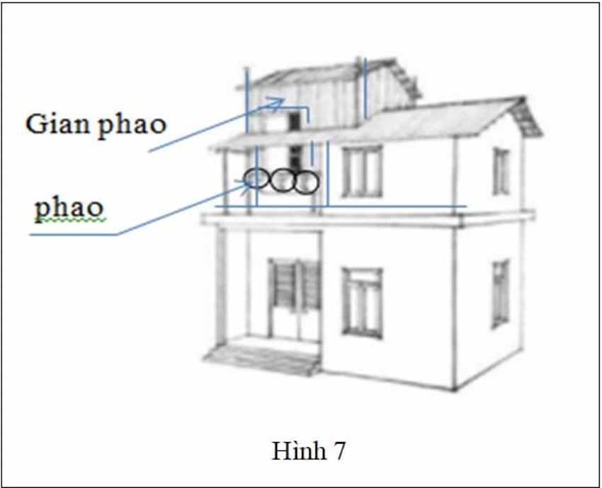 Hội thảo Thiên tai lũ quét, sạt lở đất ở khu vực miền Trung: Những mẫu nhà đặc biệt giúp phòng, chống bão lũ - 7
